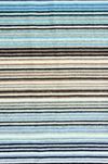 MISSONI HOME TAZIO THROW Plaid E l