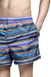 MISSONI Swimsuit Man, Detail