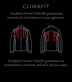 climafit transfer image